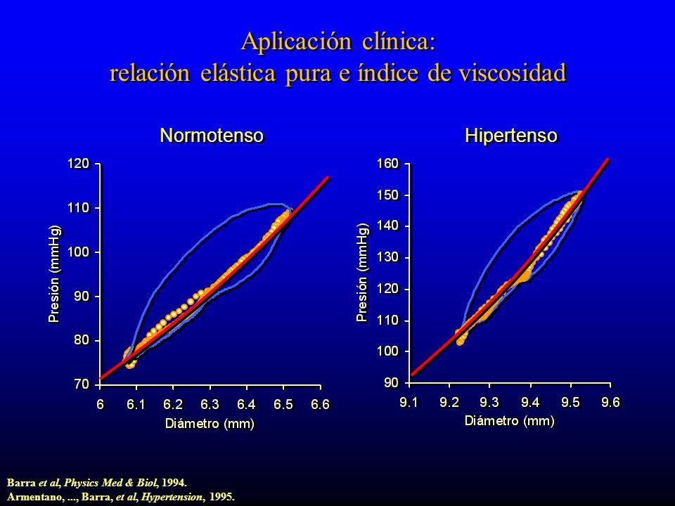 Aplicación clínica: relación elástica pura e índice de viscosidad