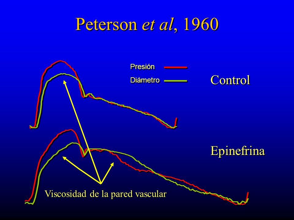 Peterson et al, 1960 Control Epinefrina