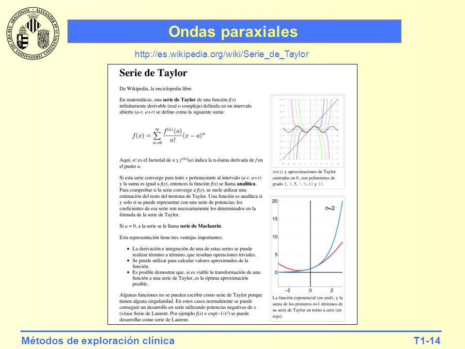 Ondas paraxiales http://es.wikipedia.org/wiki/Serie_de_Taylor