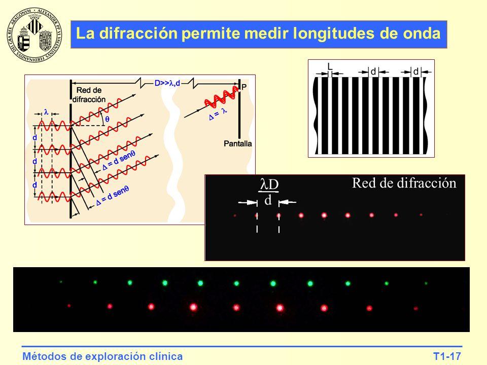 La difracción permite medir longitudes de onda