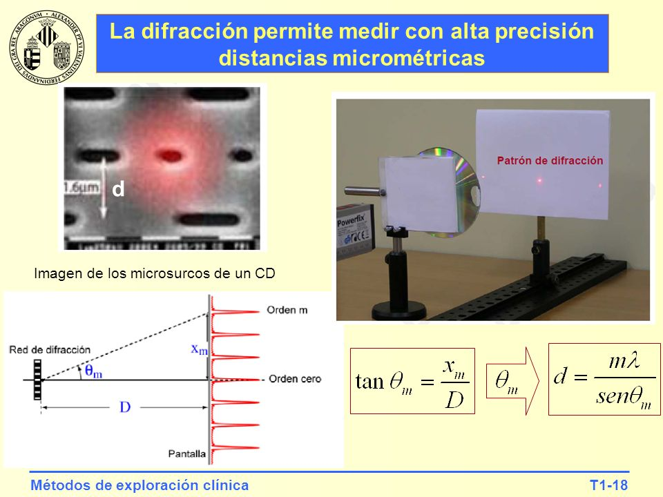 La difracción permite medir con alta precisión distancias micrométricas
