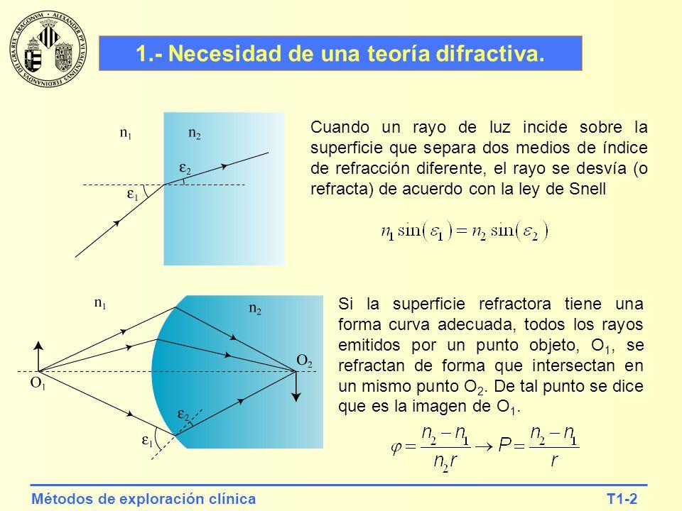 1.- Necesidad de una teoría difractiva.