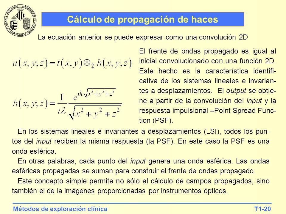 Cálculo de propagación de haces