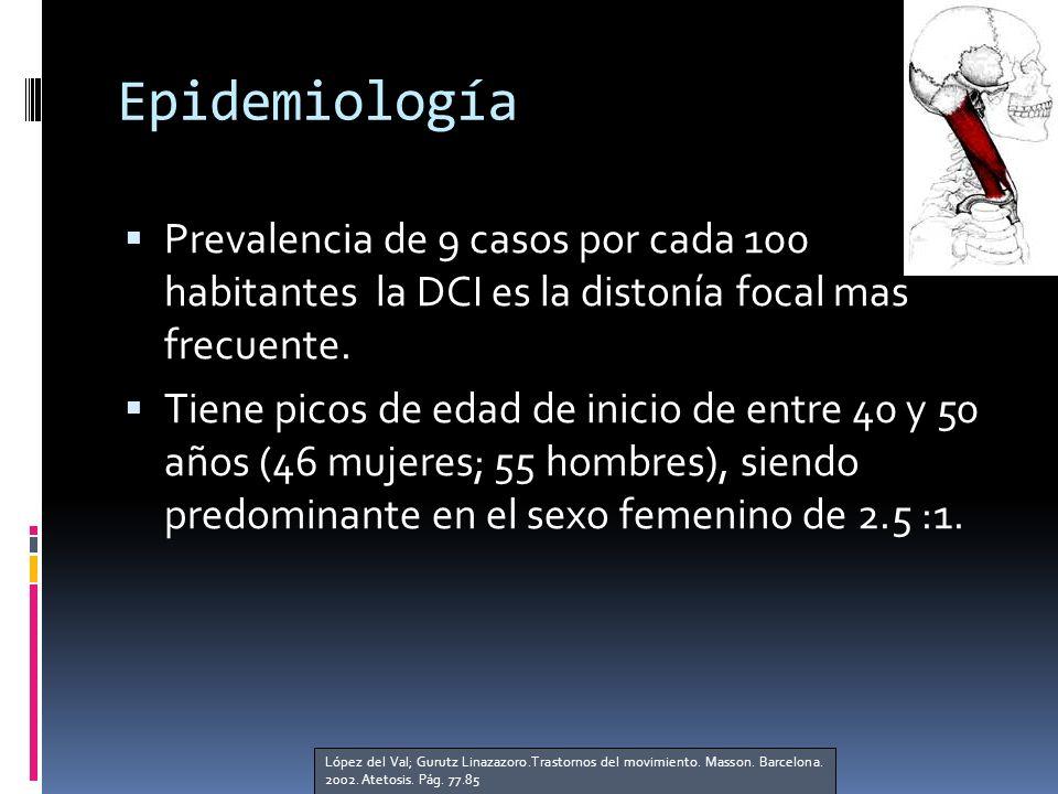 Epidemiología Prevalencia de 9 casos por cada 100 habitantes la DCI es la distonía focal mas frecuente.