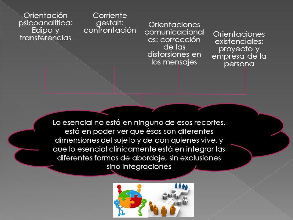 Orientación psicoanalítica: Edipo y transferencias Corriente gestalt: confrontación Orientaciones comunicacionales: corrección de las distorsiones en los mensajes Orientaciones existenciales: proyecto y empresa de la persona