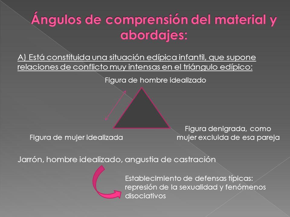 Ángulos de comprensión del material y abordajes: