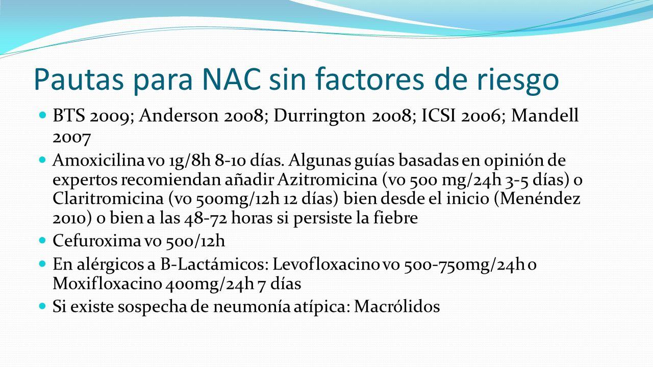 Pautas para NAC sin factores de riesgo
