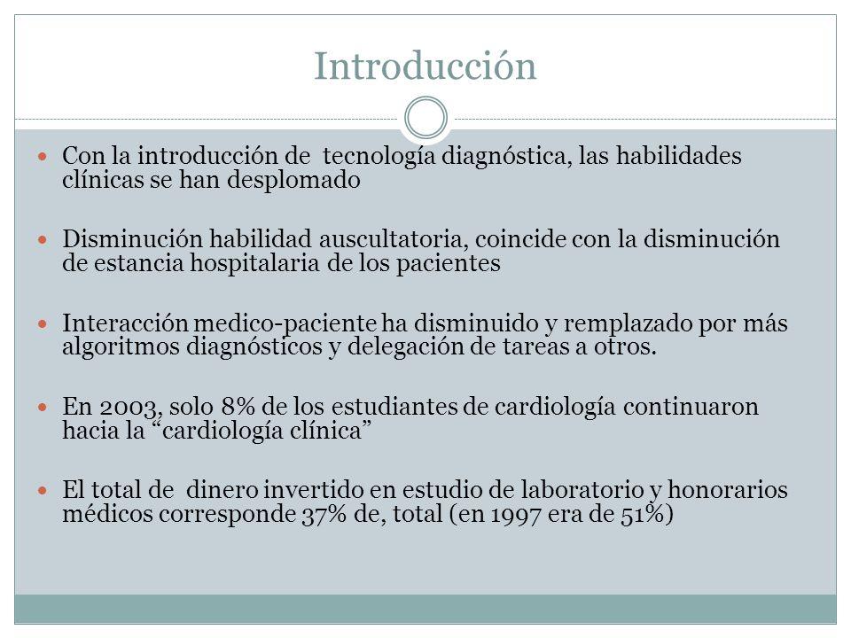 Introducción Con la introducción de tecnología diagnóstica, las habilidades clínicas se han desplomado.