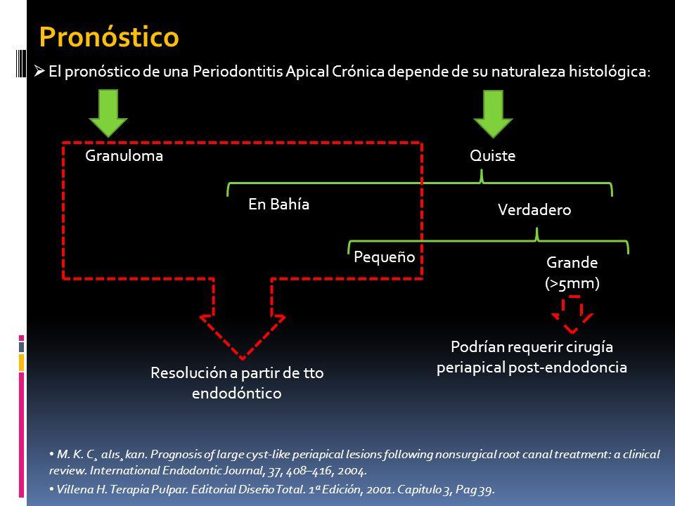 Pronóstico El pronóstico de una Periodontitis Apical Crónica depende de su naturaleza histológica: