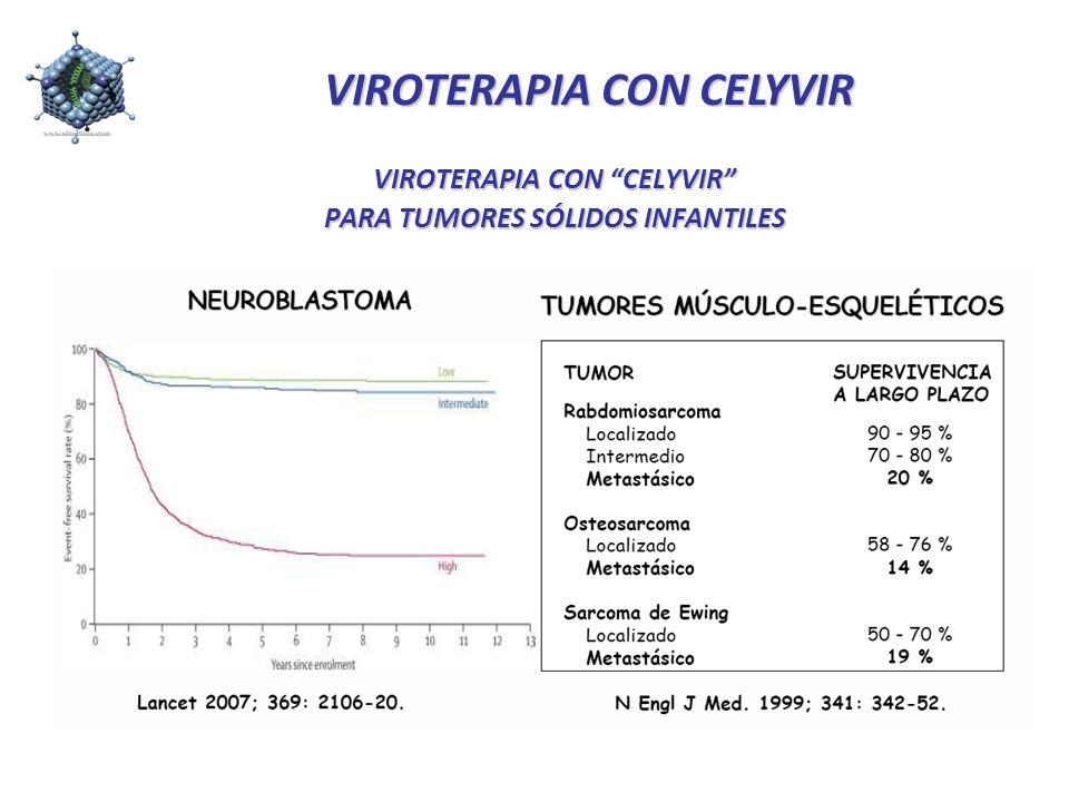 VIROTERAPIA CON CELYVIR
