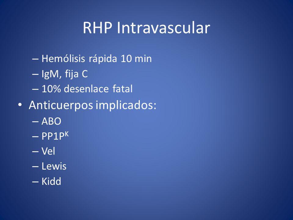 RHP Intravascular Anticuerpos implicados: Hemólisis rápida 10 min
