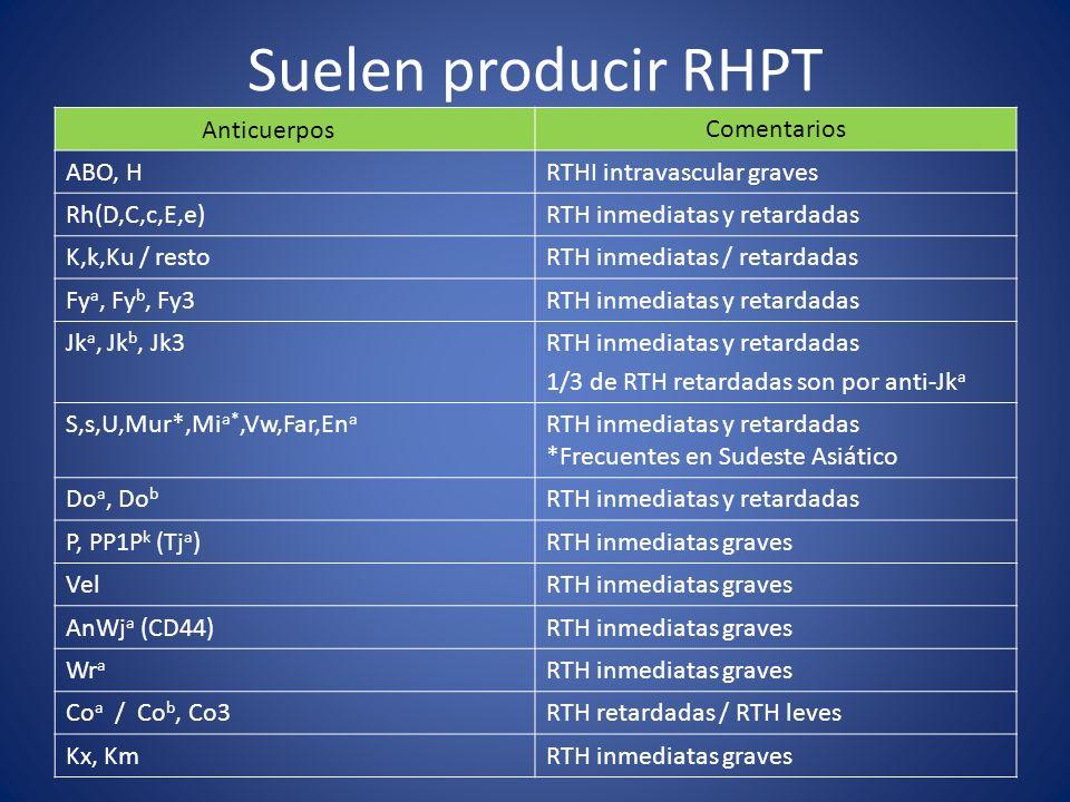 Suelen producir RHPT Anticuerpos Comentarios ABO, H