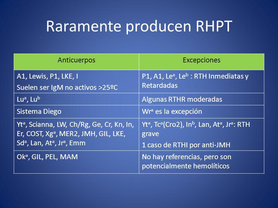 Raramente producen RHPT