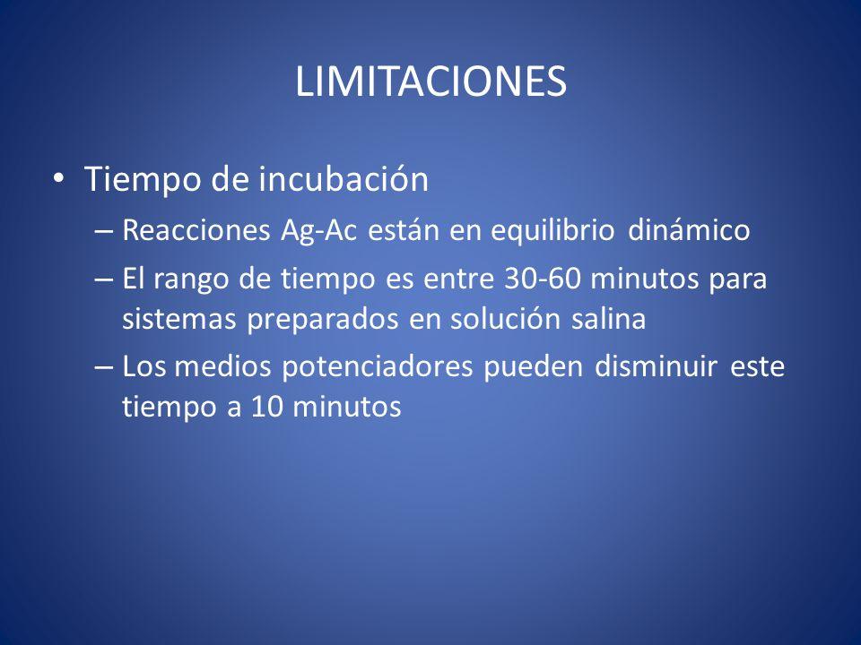 LIMITACIONES Tiempo de incubación