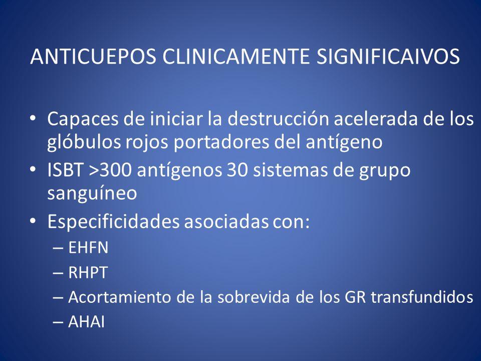 ANTICUEPOS CLINICAMENTE SIGNIFICAIVOS