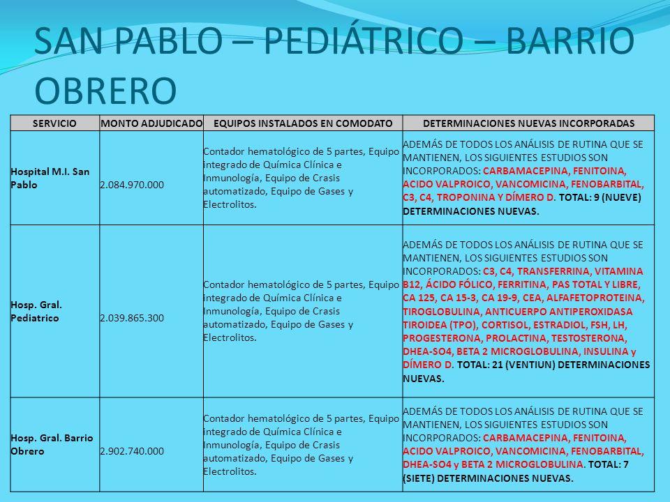 SAN PABLO – PEDIÁTRICO – BARRIO OBRERO