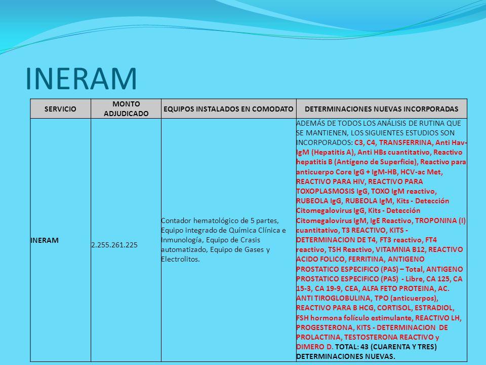 EQUIPOS INSTALADOS EN COMODATO DETERMINACIONES NUEVAS INCORPORADAS