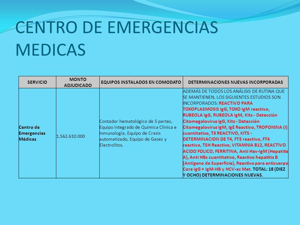 CENTRO DE EMERGENCIAS MEDICAS