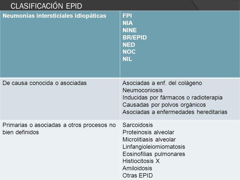 CLASIFICACIÓN EPID Neumonías intersticiales idiopáticas FPI NIA NINE