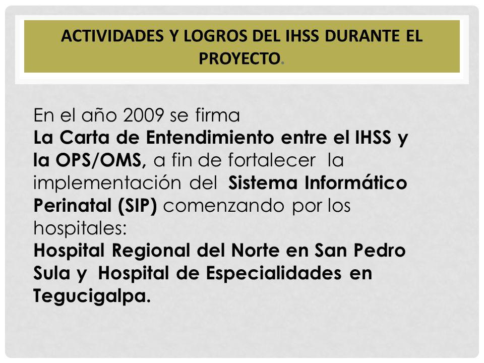 Actividades y logros del IHSS durante el Proyecto.