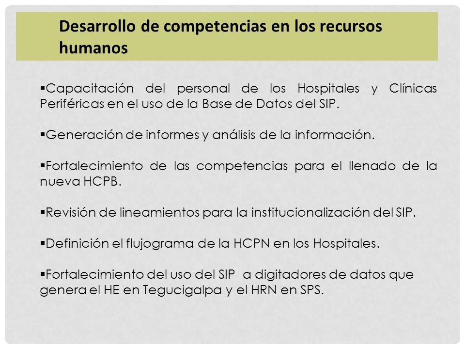 Desarrollo de competencias en los recursos humanos