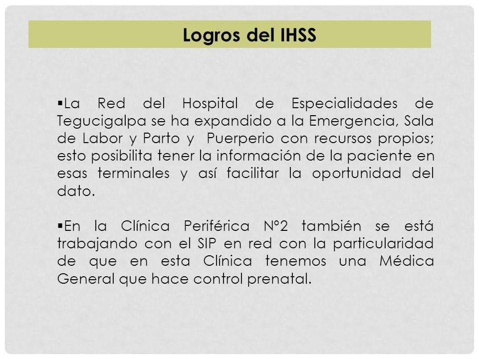 Logros del IHSS