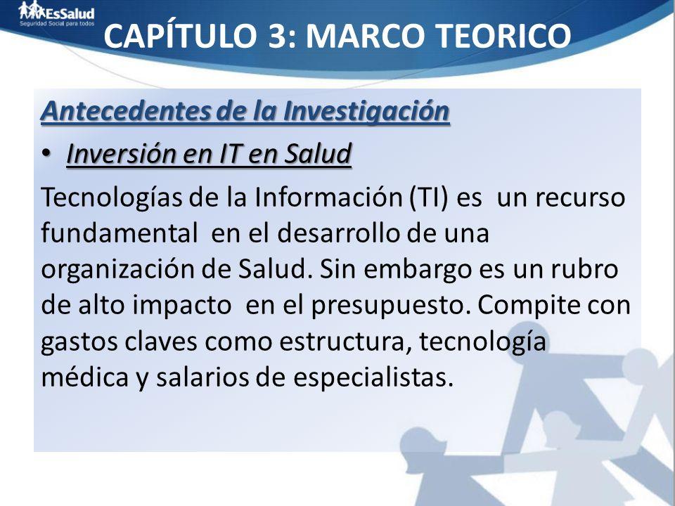 CAPÍTULO 3: MARCO TEORICO