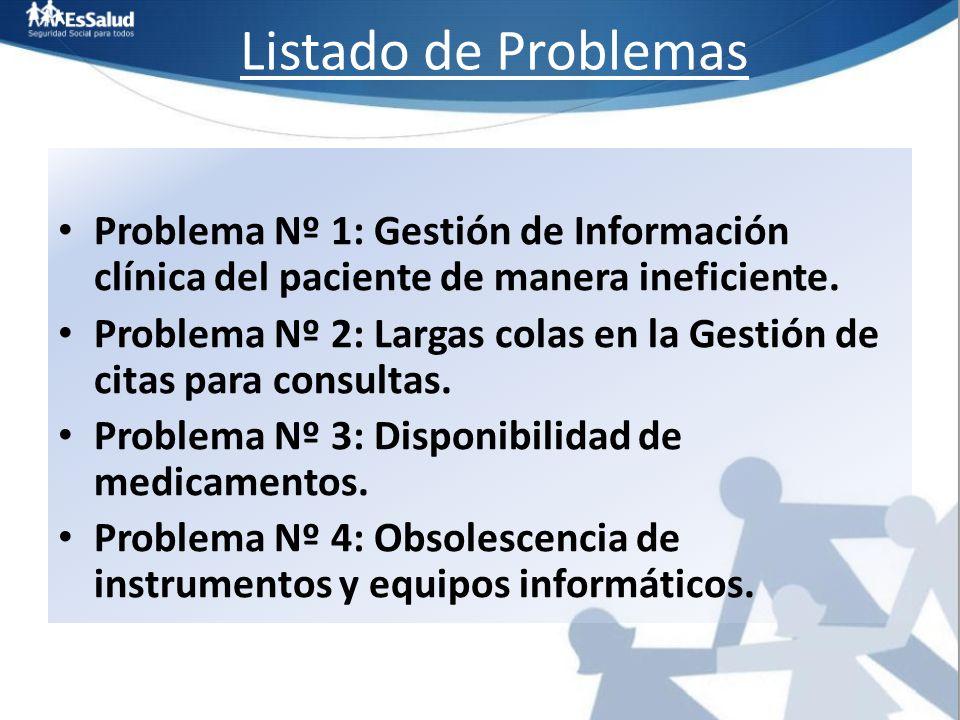 Listado de Problemas Problema Nº 1: Gestión de Información clínica del paciente de manera ineficiente.