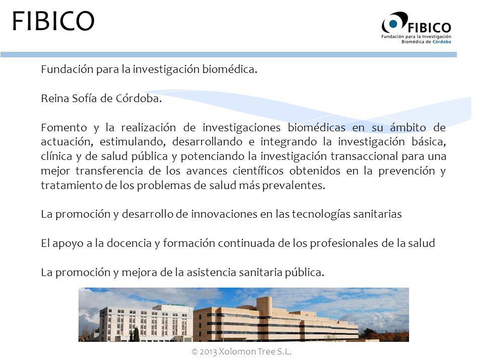 FIBICO Fundación para la investigación biomédica.