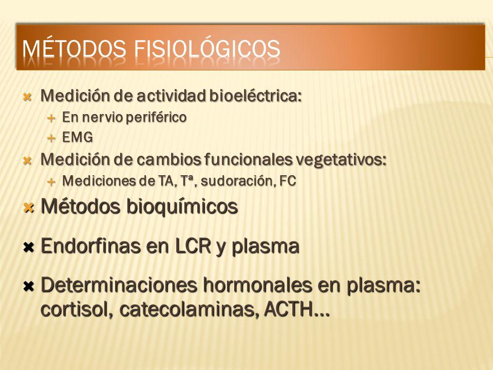 Métodos fisiológicos Métodos bioquímicos Endorfinas en LCR y plasma