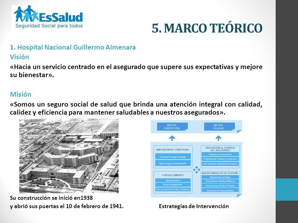 5. MARCO TEÓRICO 1. Hospital Nacional Guillermo Almenara Visión