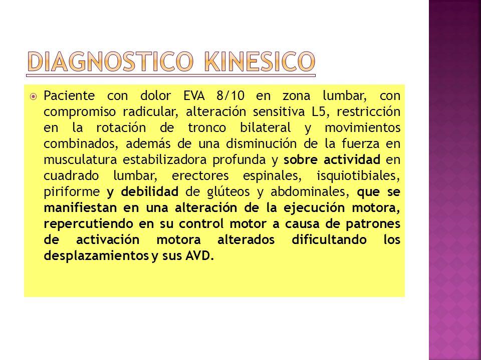 DIAGNOSTICO KINESICO