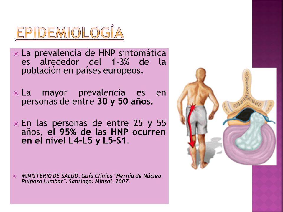 Epidemiología La prevalencia de HNP sintomática es alrededor del 1-3% de la población en países europeos.