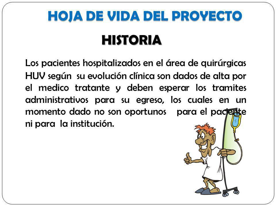 HOJA DE VIDA DEL PROYECTO