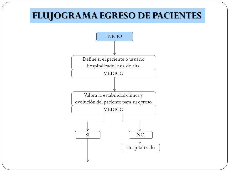 FLUJOGRAMA EGRESO DE PACIENTES