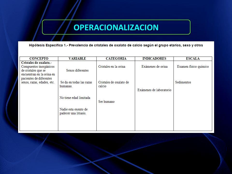 OPERACIONALIZACION