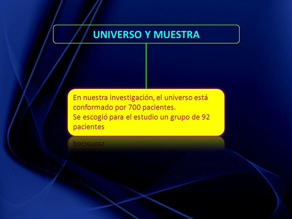 UNIVERSO Y MUESTRA En nuestra investigación, el universo está conformado por 700 pacientes.