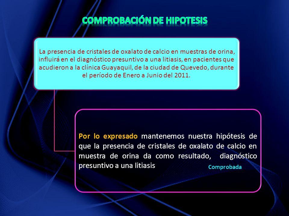 COMPROBACIÓN DE HIPOTESIS