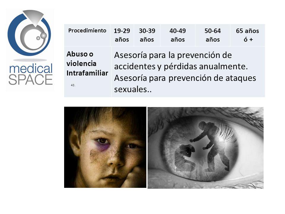 Procedimiento 19-29 años. 30-39 años. 40-49 años. 50-64 años. 65 años. ó + Abuso o. violencia Intrafamiliar.