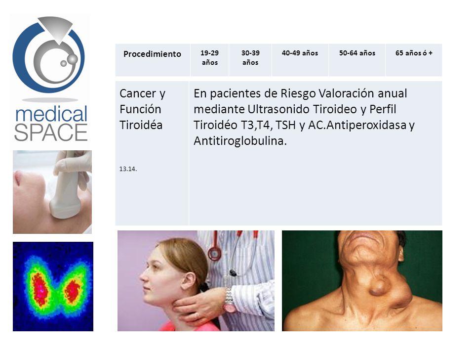 Cancer y Función Tiroidéa