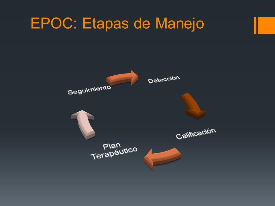 EPOC: Etapas de Manejo Detección Calificación Plan Terapéutico