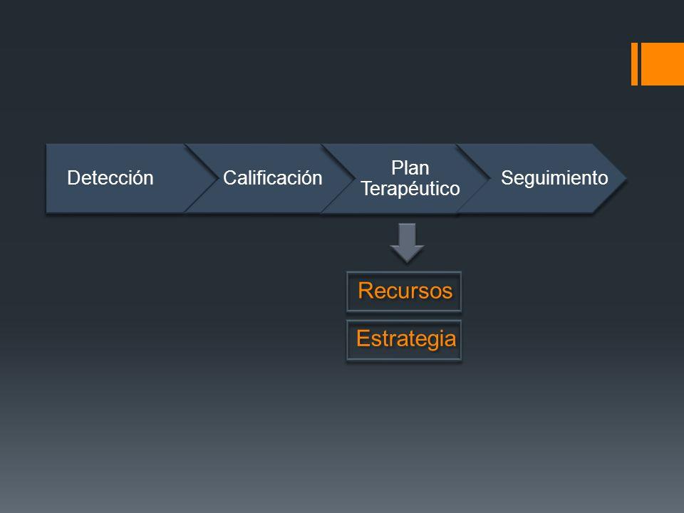 Recursos Estrategia Detección Calificación Plan Terapéutico