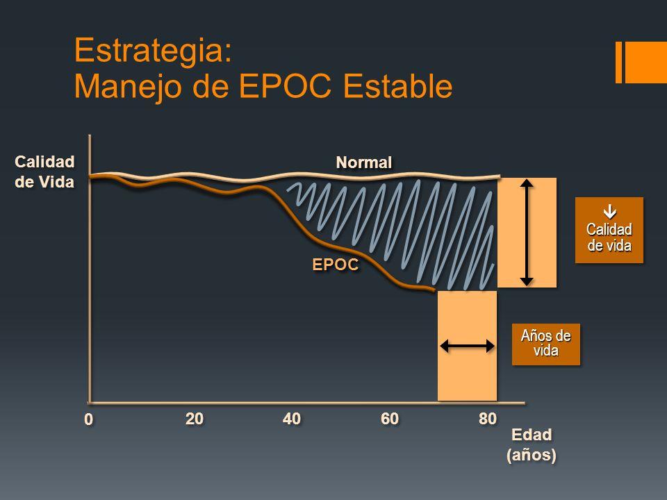 Estrategia: Manejo de EPOC Estable