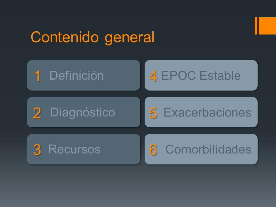 Contenido general 1 4 2 5 3 6 Definición EPOC Estable Diagnóstico