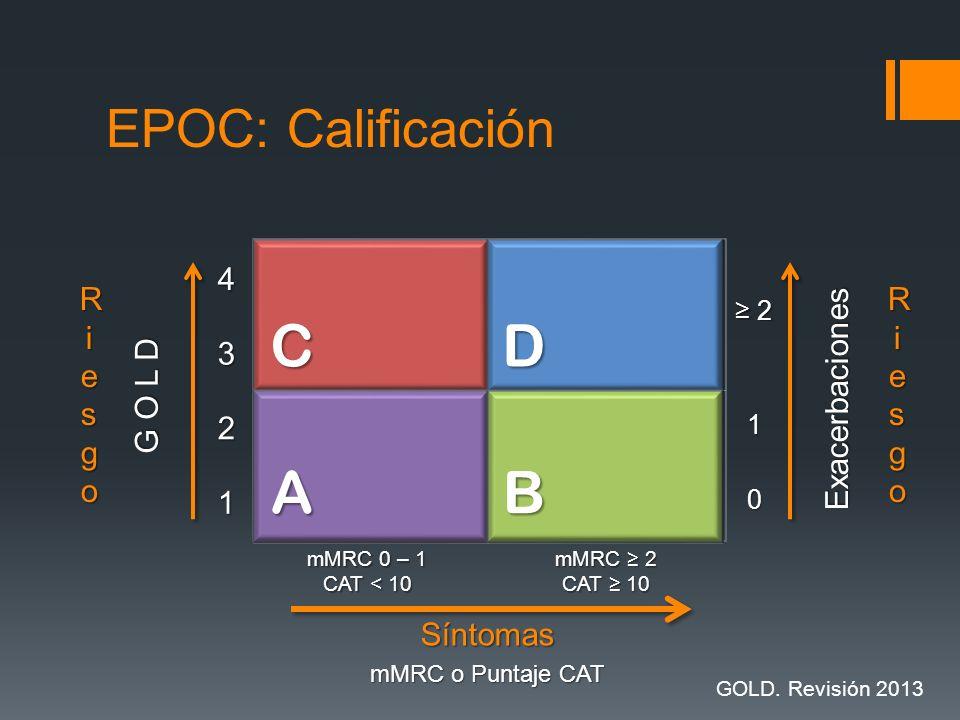 A B D C EPOC: Calificación G O L D 1 2 3 4 Riesgo Exacerbaciones