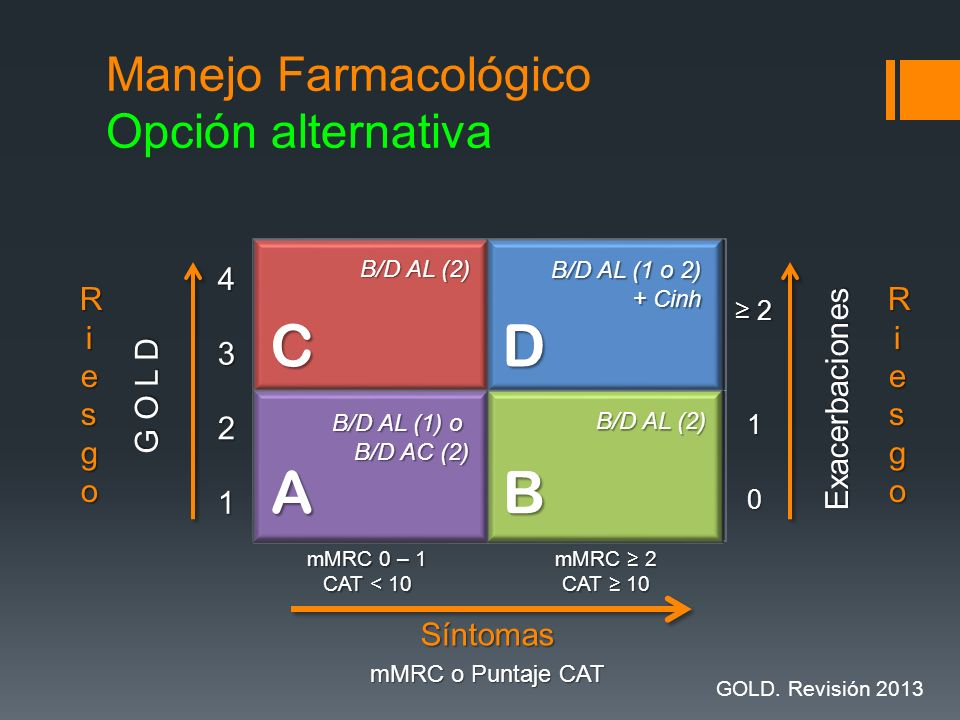 Manejo Farmacológico Opción alternativa