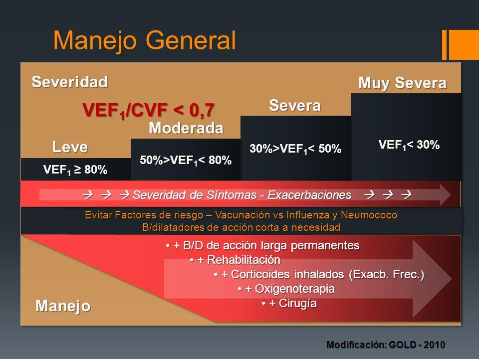 Manejo General VEF1/CVF < 0,7 Severidad Muy Severa Severa Moderada