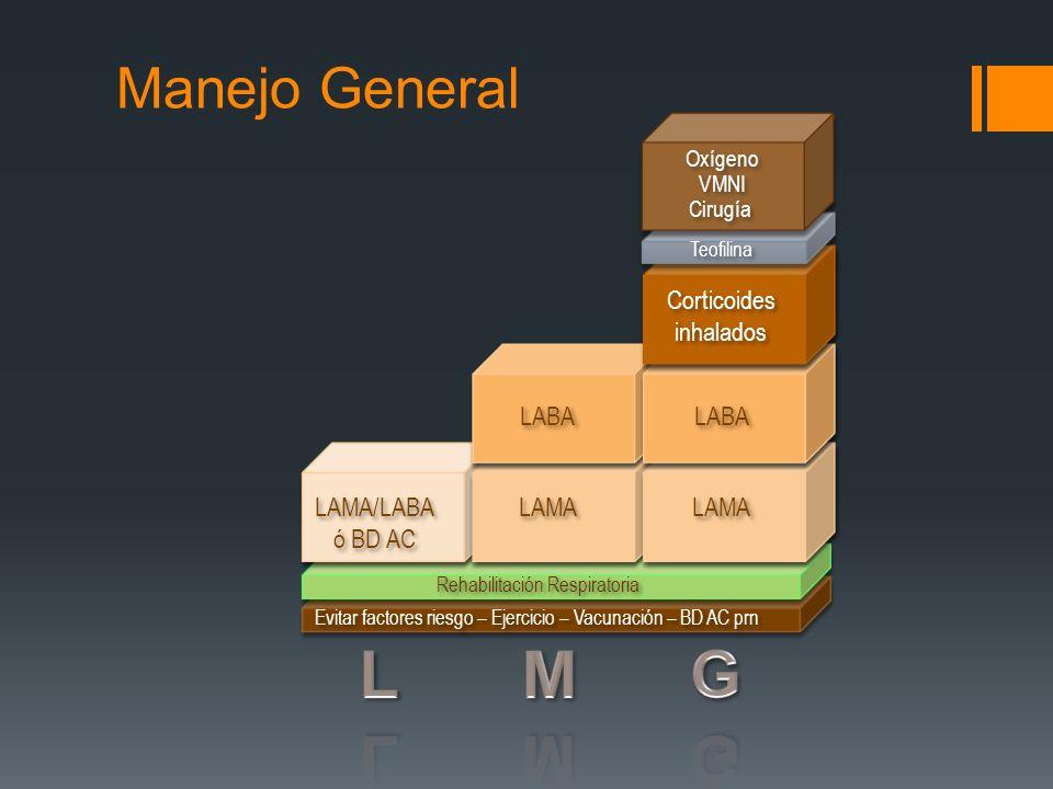 L M G Manejo General Corticoides inhalados LABA LABA LAMA/LABA ó BD AC