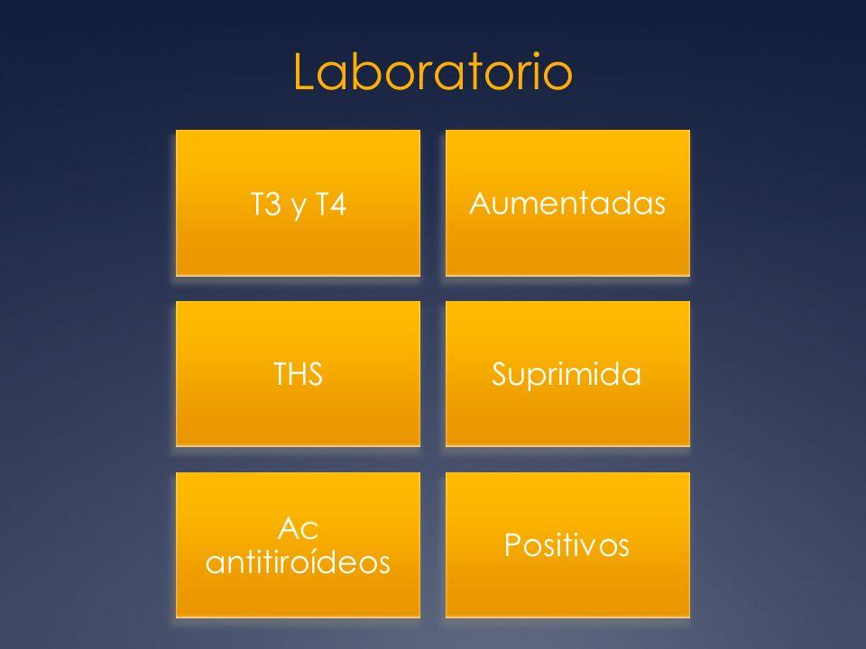 Laboratorio T3 y T4 Aumentadas THS Suprimida Ac antitiroídeos