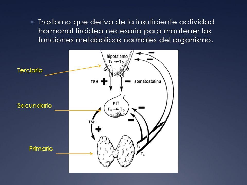 Trastorno que deriva de la insuficiente actividad hormonal tiroidea necesaria para mantener las funciones metabólicas normales del organismo.
